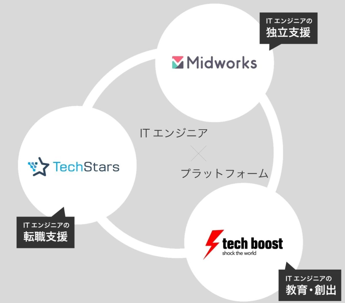 出典:株式会社Branding Engineer(https://b-engineer.co.jp/)